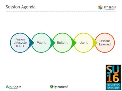 discovering new product introduction npi using autodesk