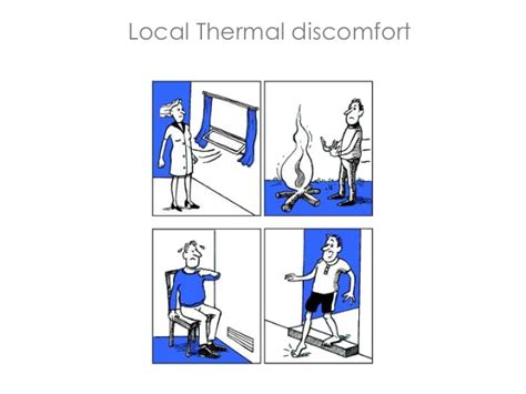 thermal comfort air thermal comfort air 28 images thermal comfort