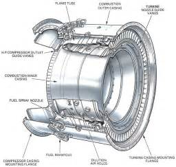 Compressor Section Of A Gas Turbine Engine by Model Aircraft Combustion Chamber Performance