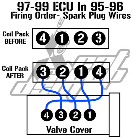 wiring electric trailer kes diagram trailer lights wiring