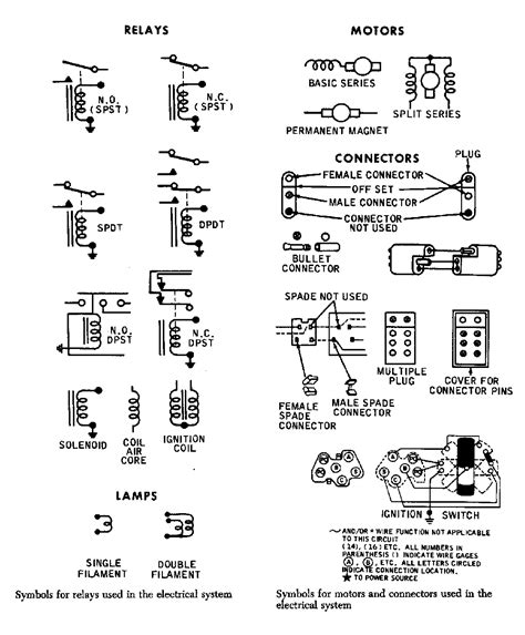 electrical wiring diagram symbols electrical wiring diagram symbols automotive new wiring