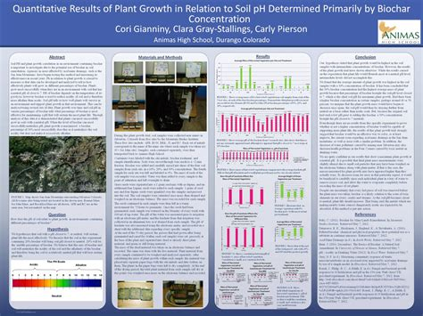 research paper poster scientific paper and poster cori cambria gianniny