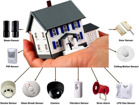 home security system with gsm using 8051 microcontroller