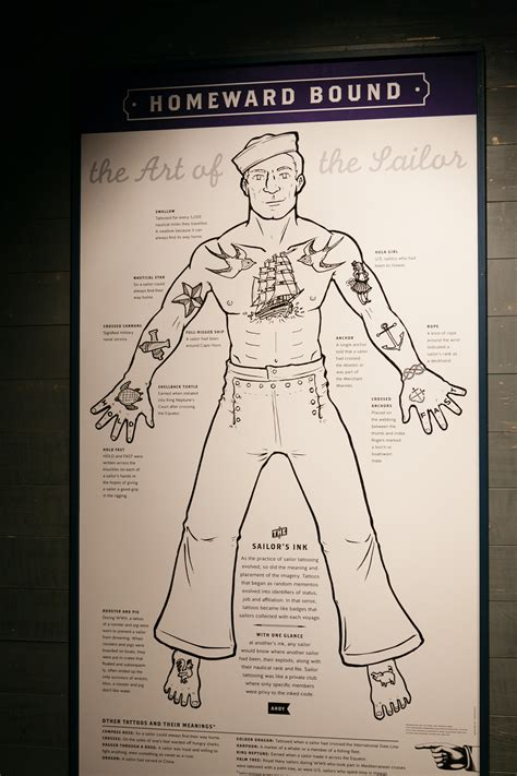 navy tattoo history vintage navy tattoo www imgkid com the image kid has it