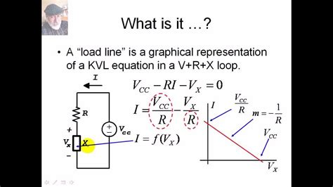 transistor lifier load line analysis draft the load line dc and ac in bjt analysis