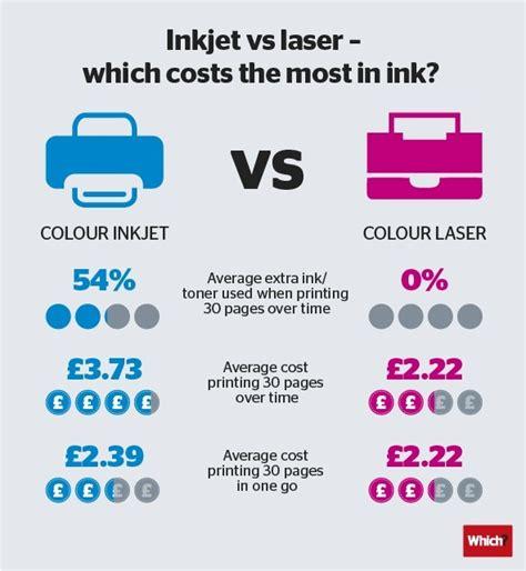 color laser vs inkjet how do laser and inkjet printers differ quora