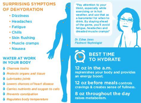 dehydration signs dehydration symptoms gallery