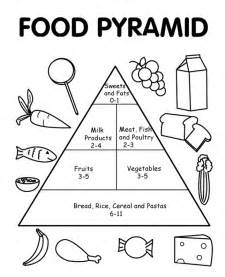 food pyramid coloring page healthy food coloring pages az coloring pages