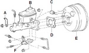 Toyota Tacoma Brake System Diagram 9 Best Images Of Auto Ac Component Diagram A C