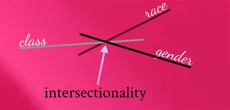inter sectionality why we should care about intersectionality tagg magazine