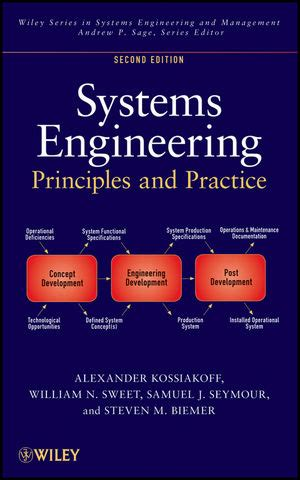 It Systems Management 2nd Edition systems engineering principles and practice 2nd edition