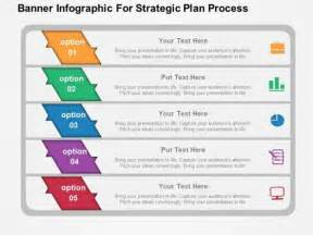 Strategic Planning Process Template by Community Powerpoint Presentation Strategic Planning