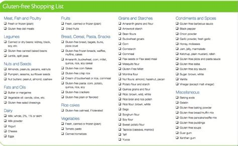 printable gluten free grocery list 10 tips for going gluten free plus printable shopping list