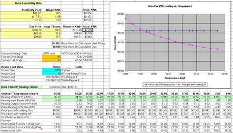 Compressor Calculation Spreadsheet by Reciprocating Compressor Capacity Calculation Yaruki Up Info