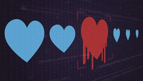 heartbleed tutorial hack heartbleed attack exploiting openssl vulnerability using