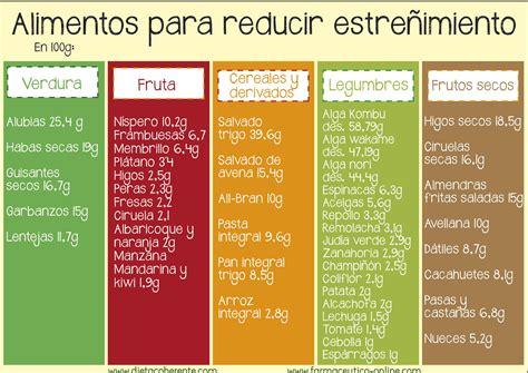 alimentos  reducir el estrenimiento infografias pinterest alimentos alimentos ricos