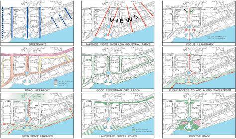 concept design urban urban design concept plans for industrial zone dise 241 o