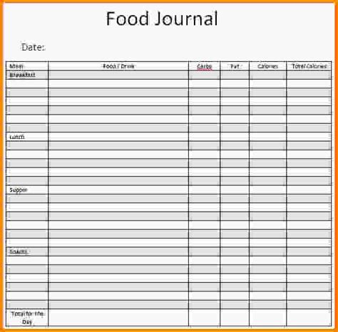 food journal template search results for printable daily food journal