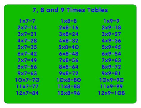 8 Times Tables by 7 8 And 9 Times Table Descargardropbox