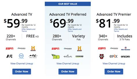 cox plans best cable and internet packages best cable 2018