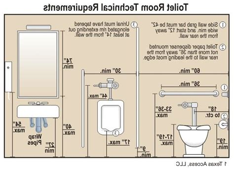 ada bathroom mirror requirements ada toilet height requirements home depot handicap toilets commode jaiainc us