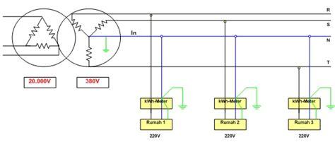 sistem listrik 3 phase