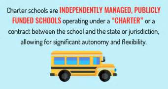 what is a charter school ncsrc