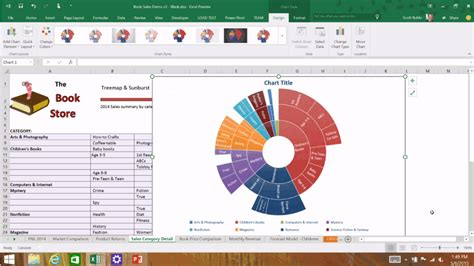 Excel Tips And Tricks Excel Functions And Formulas Autos Post Cool Excel Chart Templates