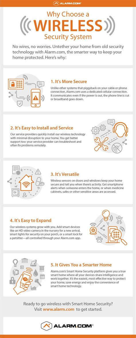why choose a wireless security system infographic jpg