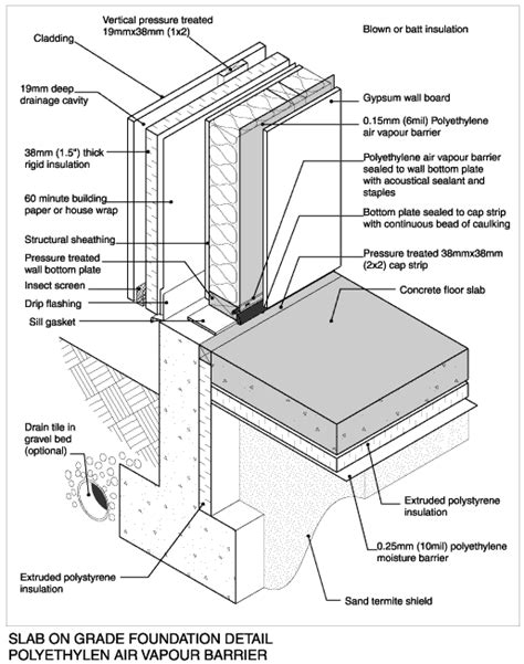 slab on grade section best slab foundation detail cottage ideas pinterest