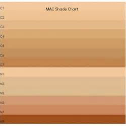 mac foundation color chart mac foundation color chart