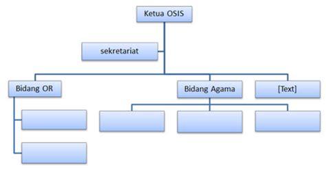 cara membuat struktur organisasi lewat word cara membuat struktur organisasi dengan mudah di microsoft