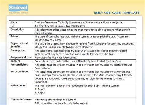 Business Analysis User Stories Template Don T Forget The Forgotten Use Cases Use Case Template Download Seilevel Blog Software
