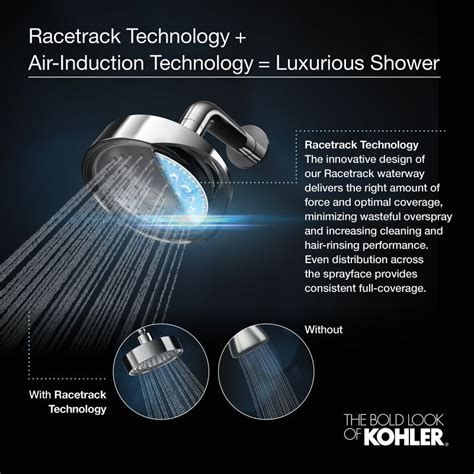 Faucet.com   Moxie HydroRail Custom Shower System CP in Polished Chrome by Kohler
