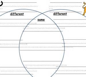 Compare Contrast Graphic Organizer For Essay by Compare And Contrast Graphic Organizers And Smartboard Lessonpick