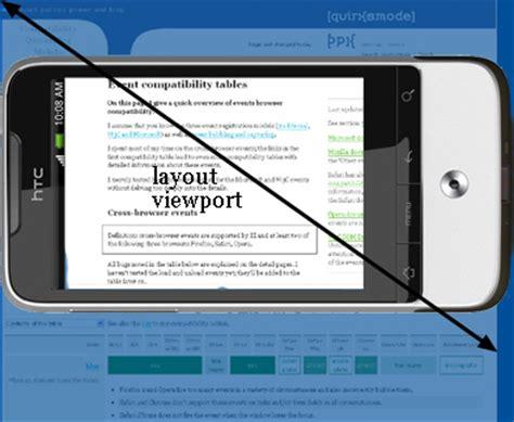 new layout viewport 关于移动设备视口 爱程序网