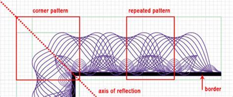 pattern border illustrator premium tutorial certificate border design