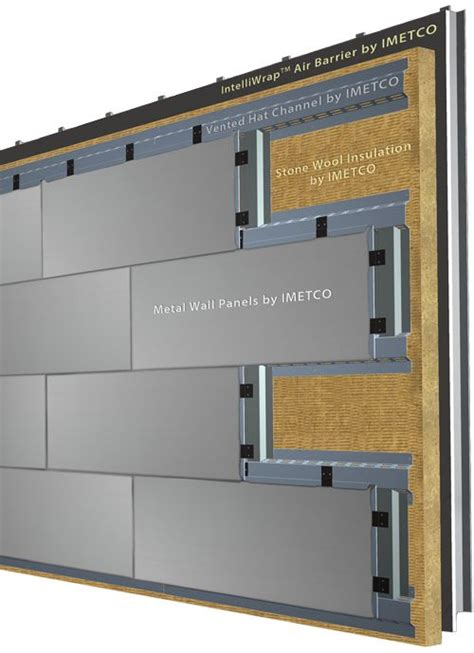 metal aluminum exterior wall panel systems from pacific intelliscreen complete rainscreen system metal wall