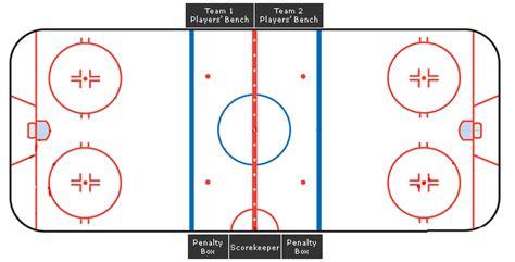 hockey rink layout design ice hockey rules playing surface