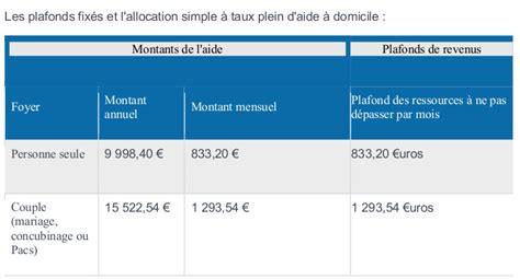Plafond Pour Percevoir L Apl by L Allocation Simple D Aide Sociale Pour Personnes 226 G 233 Es