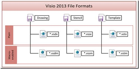 import pdf into visio 2013 visio 2013 file formats bvisual for interested