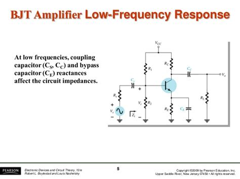 capacitor coupling effect effect of coupling capacitor on low frequency response of bjt 28 images lifier frequency