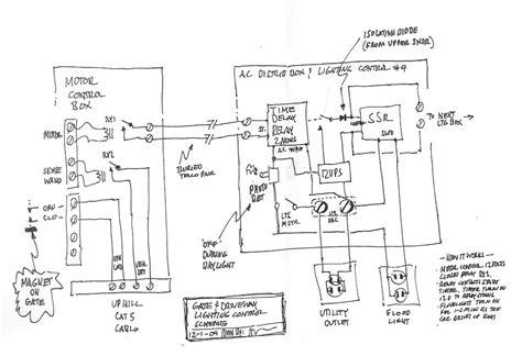 box wiring diagram schematic wiring diagram schema