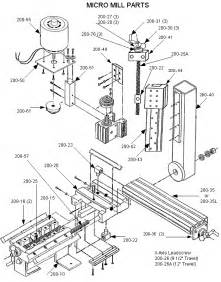 jet milling machine parts diagram jet free engine image for user manual