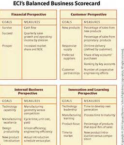 17 best ideas about harvard business review on pinterest