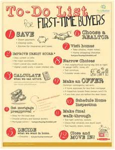 time home buyer maine checklist for time home buyers