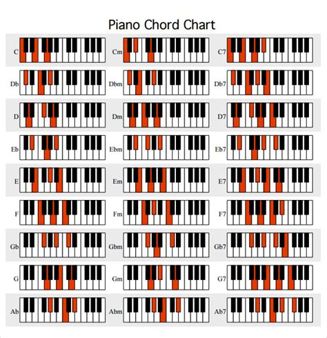 printable piano chord chart notes sle piano notes chart 8 download free documents in pdf