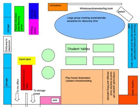design layout of kindergarten classroom new classroom layout kristen s kindergarten