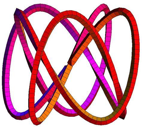 lissajous pattern theory lissajous space curve lissajous curves harmonographs