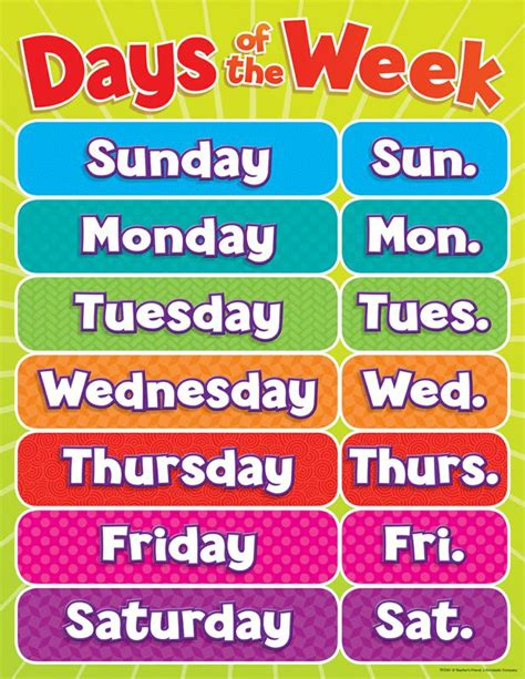 days of the week chart gr prek 5 tf 2501